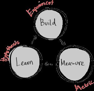 hs1_judith-gentz_build-measure-learn
