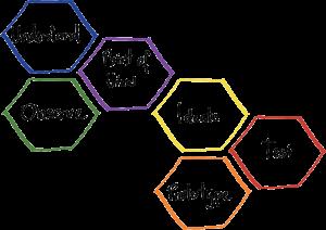 hs3_judith-gentz_design-thinking