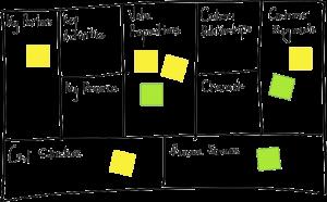 hs5_judith-gentz_business-model-canvas
