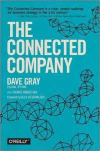 Dave Gray, Thomas Vander Wal: The Connected Company